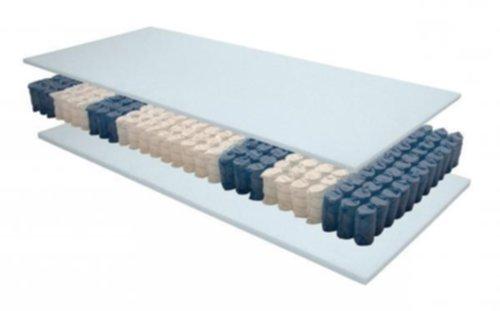 meubelen  Pocket koudschuim matras vanaf 124 euro bij