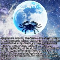 Zodiac signs are ruled by planets and stars - Cancer is ruled by the Moon. Meet ...
