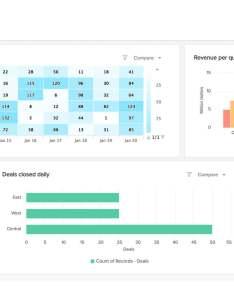 Pie charts also online crm analytics  custom dashboards zoho rh