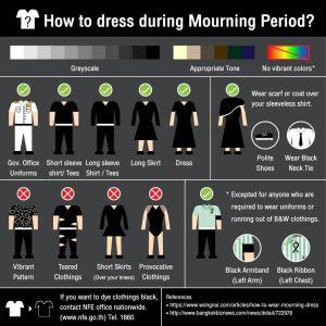 Tenue vestimentaire recommandée en Thaïlande