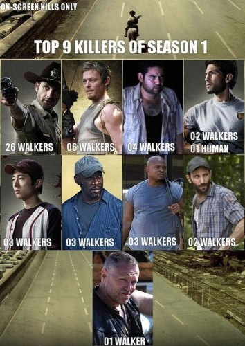 The Top 10 Killers For Each Season Of 'The Walking Dead'
