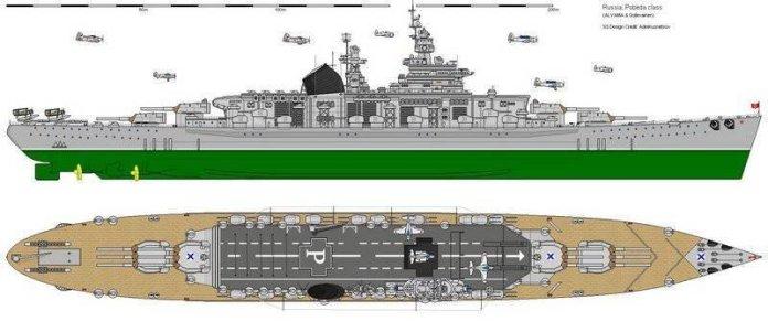 Proyecto 10581, creado para la Armada Soviética por diseñadores americanos.