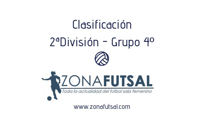 Clasificación. Segunda División de Fútbol Sala Femenino. Grupo 4