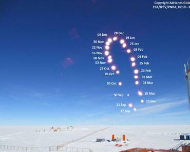 Analema antártico