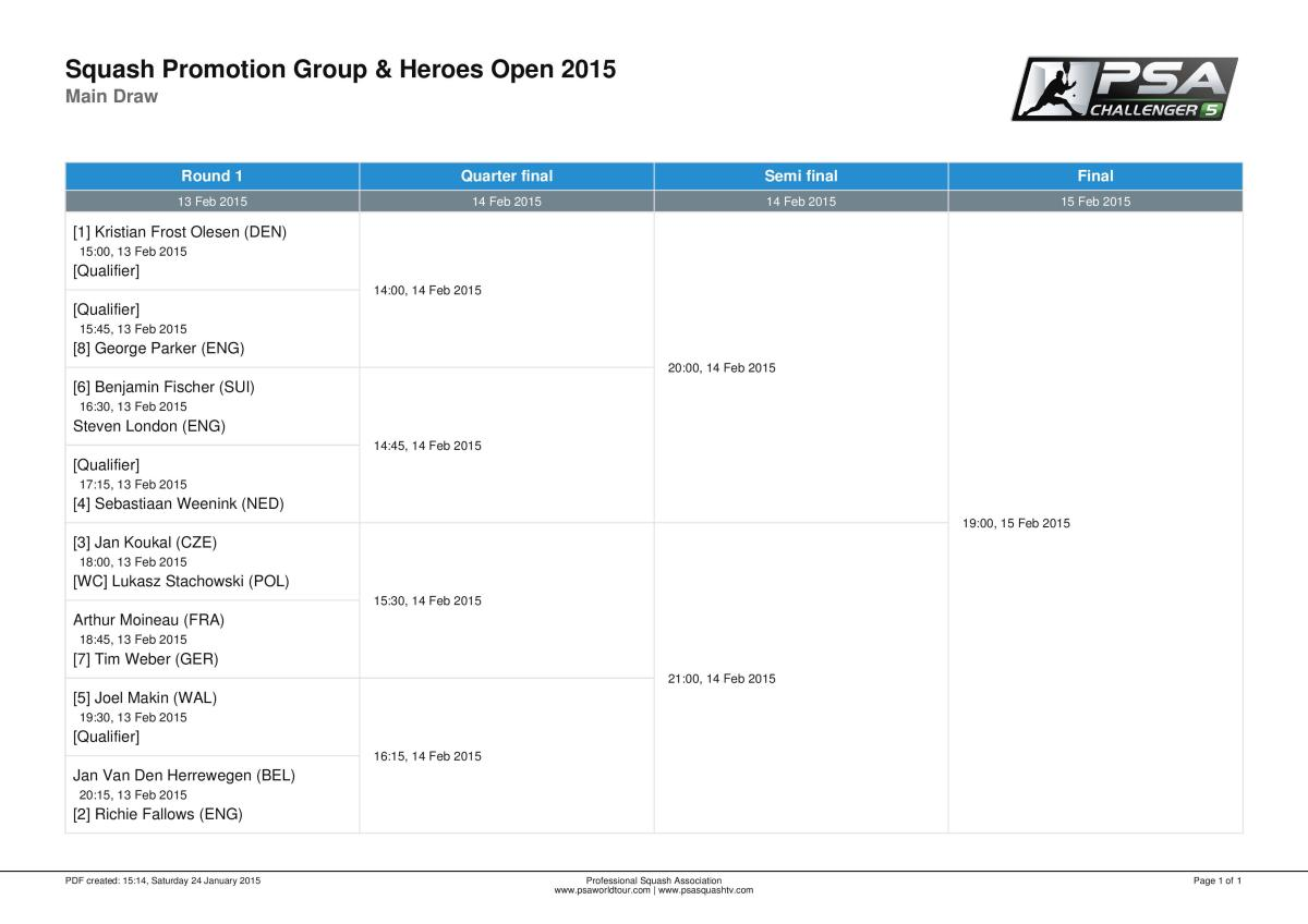 Squash Promotion Group & Heroes Open 2015