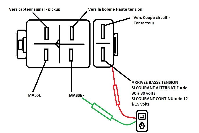 partie électrique contacteur neman contacteur a cles coupe