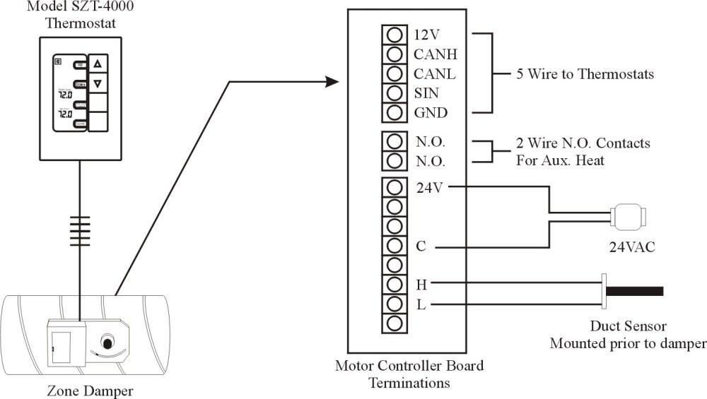 medium resolution of sta wiring diagram