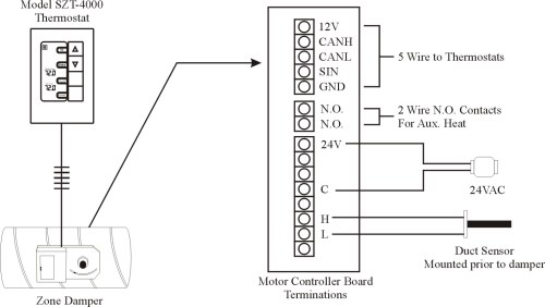 small resolution of sta wiring diagram