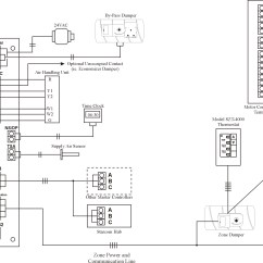 Smoke Damper Wiring Diagram Simple For Light Bar Control Relay Fire Dampers Library Starzone 4000
