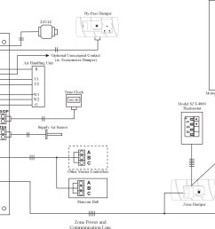 wiring diagrams zone all controls commercial fire alarm wiring diagrams [ 3008 x 1882 Pixel ]