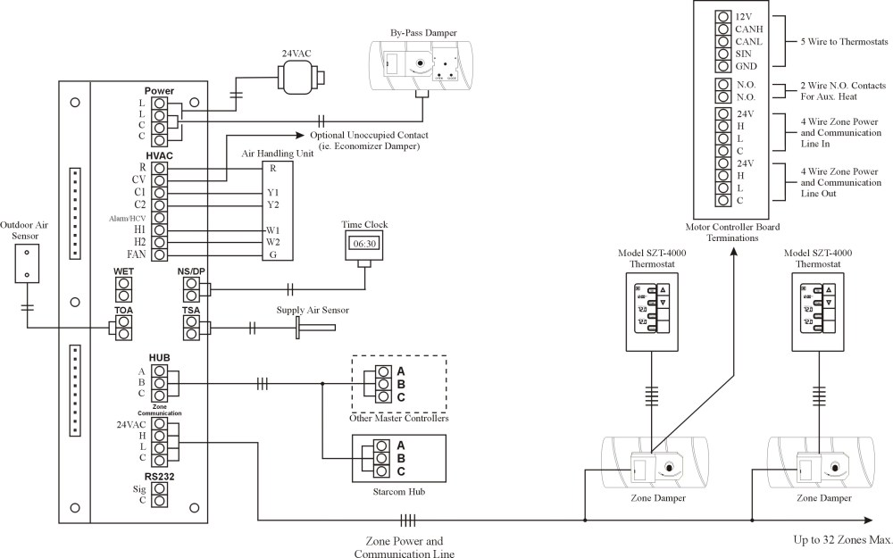medium resolution of starzone 4000 wiring diagram