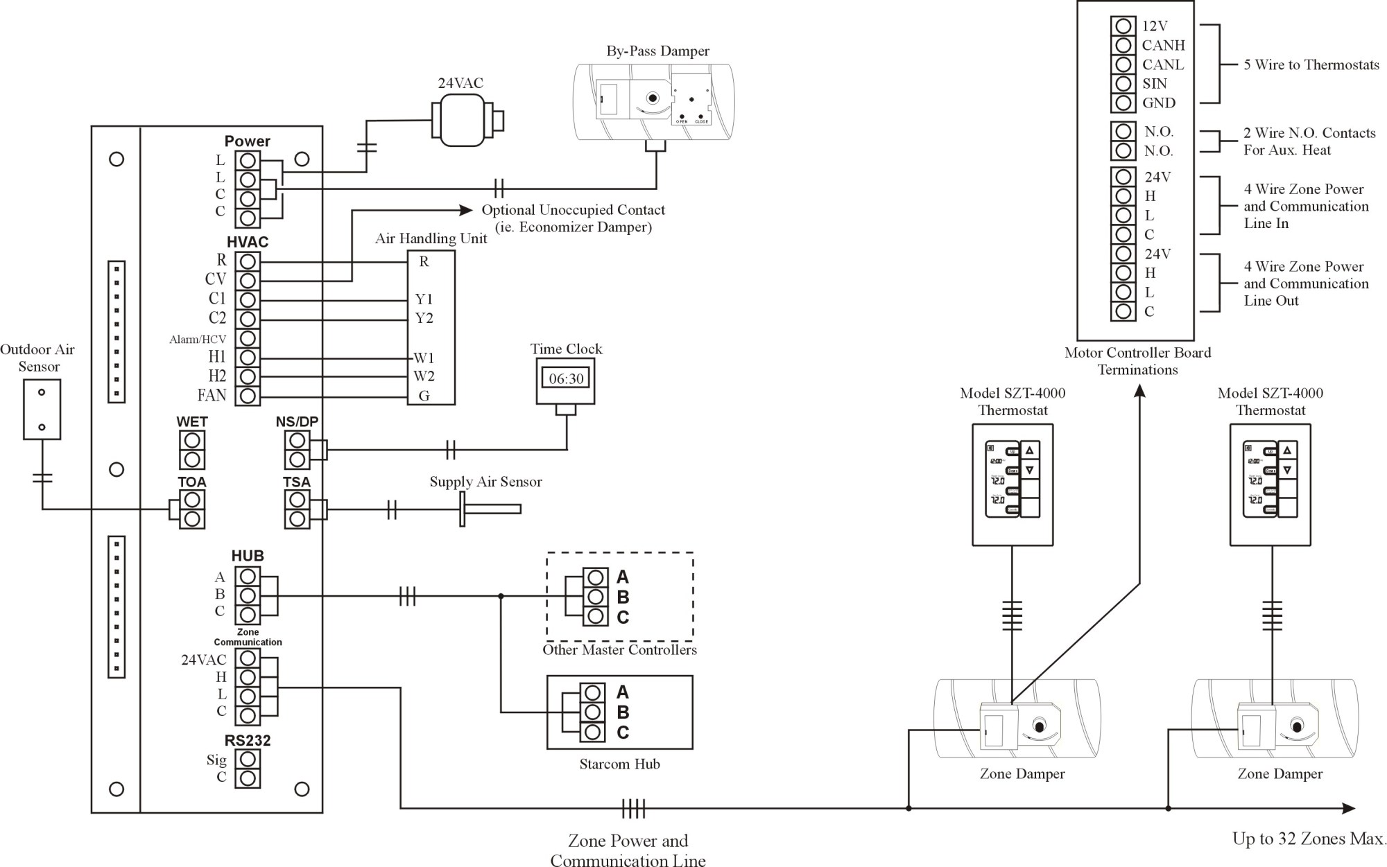 hight resolution of wiring diagrams zone all controls commercial fire alarm wiring diagrams