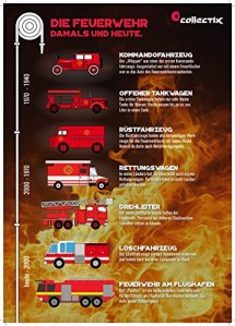 Pompiers Poster by collectix