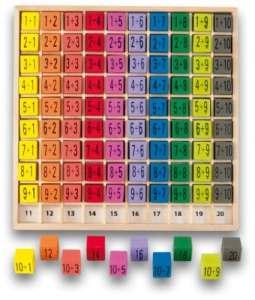 Ulysse Couleurs d'Enfance – 3864 – Jeu Éducatif et Scientifique – Table d'addition – 10 x 10