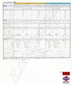Type 710 – 140J / 160J / 160J SSS . – Z.ONE