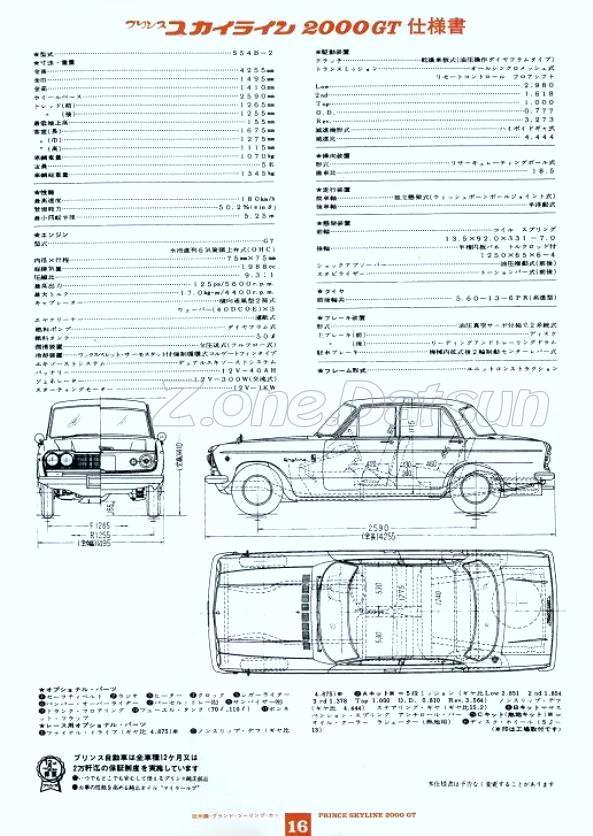 2 – SKYLINE S50/ S54/ S57 – Z.ONE