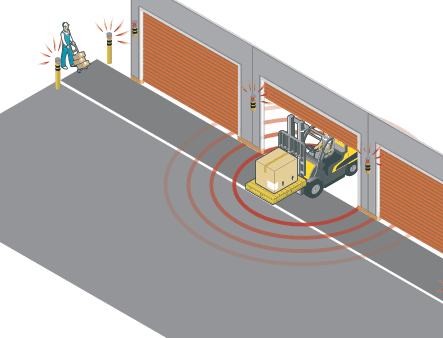 zonesafe walkway alert system illustration