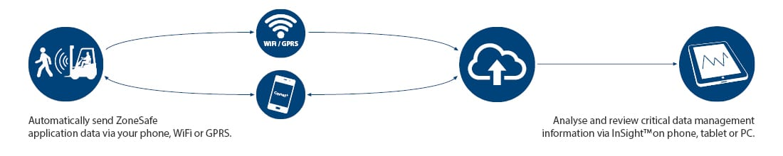 indesign illustrative logos