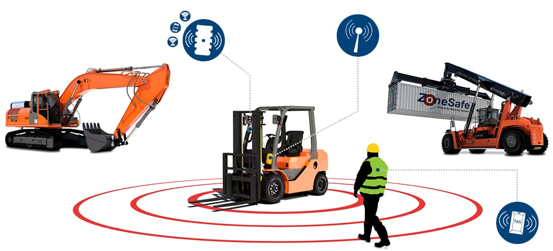 ZoneSafe Proximity Warning and Alert Systems