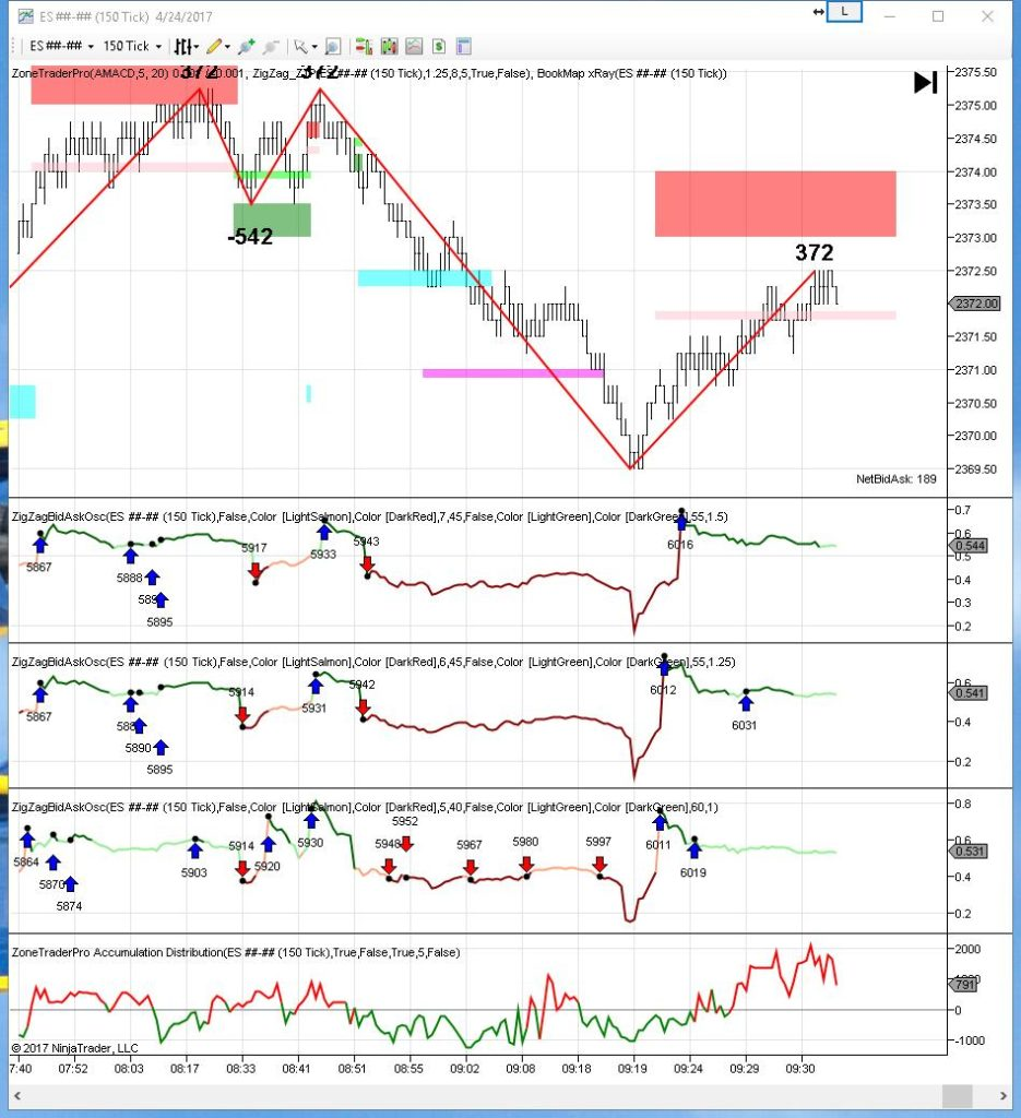 ES Power Indicator Example
