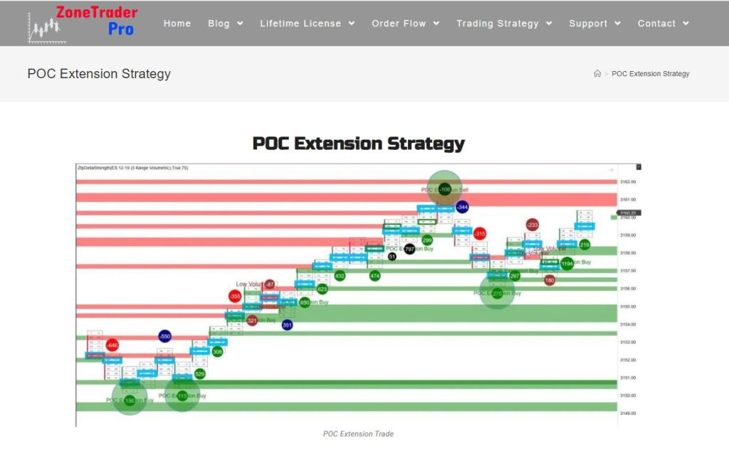POC Extension StrategyPage