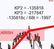 kp2 value