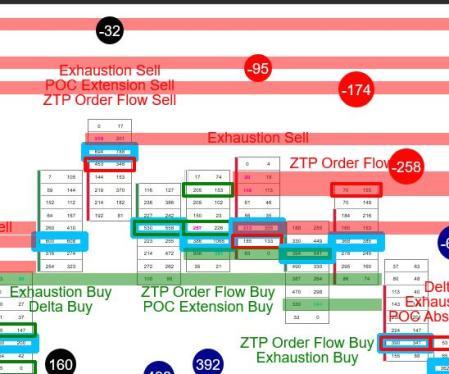 Order Flow 12/14/20