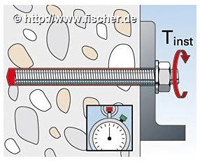 Test bricolage le scellement chimique par fischer for Tige filetee scellement chimique