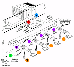 California Economizer Wiring Diagram : 36 Wiring Diagram