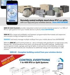 uc 400 wiring diagram manual e bookgen uc unit control u2013 using [ 1500 x 2298 Pixel ]