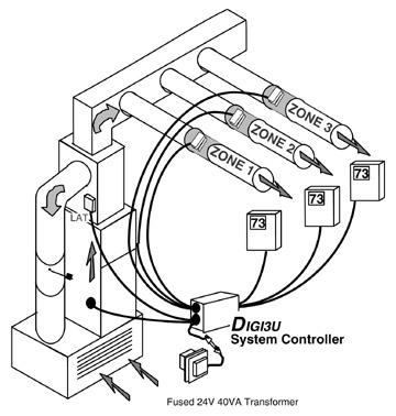 Envirotech Vav Box Wiring Diagram