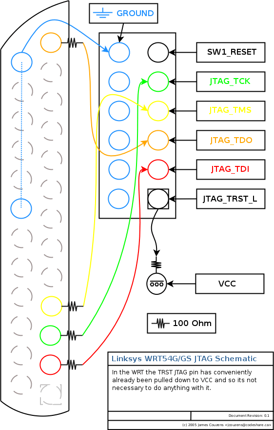 usb to serial port wiring diagram karcher power washer parts linksys wap54gv2 - .[zoobab].