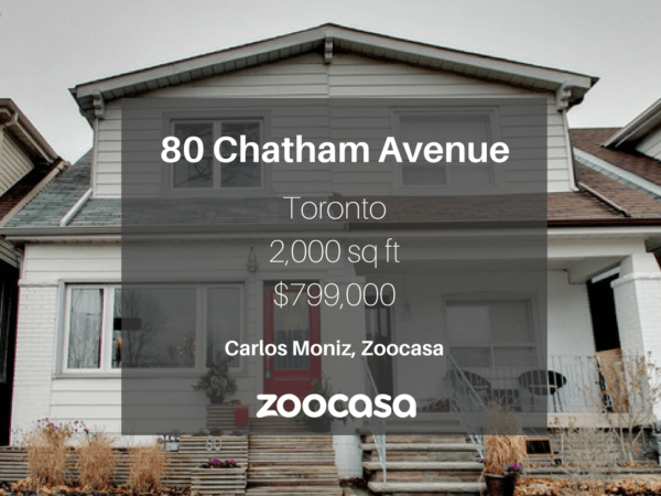 Learn more about 80 Chatham Avenue