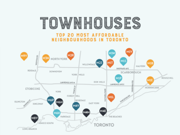 Most Affordable Neighbourhoods in Toronto