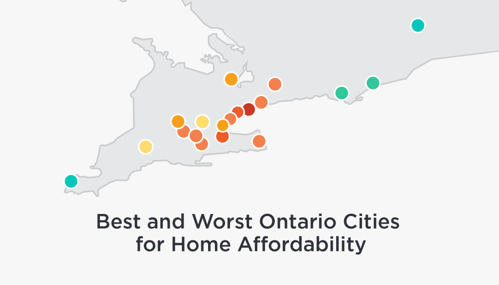 Best Ontario Cities for Home Affordability