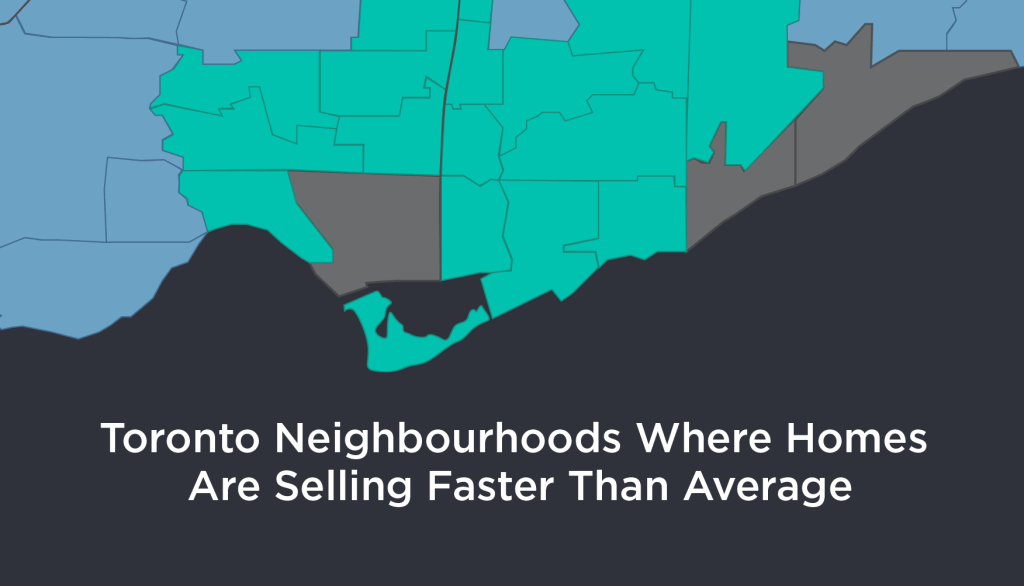 Toronto neighbourhoods with the shortest days on market