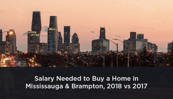 Afford a home in Mississauga