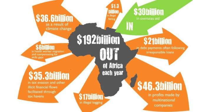 IL DESTINO DELL'AFRICA
