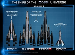 The ships of the Mass Effect Universe