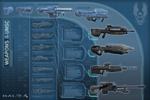 Weapons of the UNSC