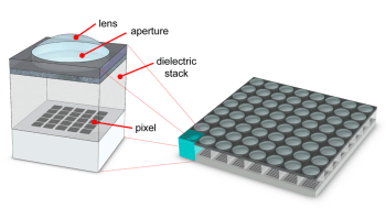 multiarray_sensor.png