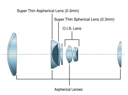 Aspherical-lenses
