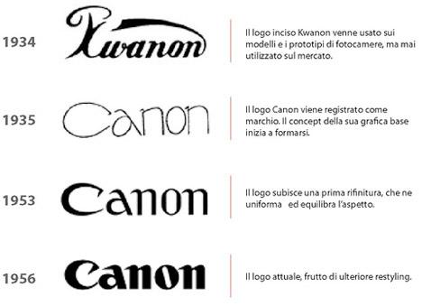 Logo-canon-evoluzione