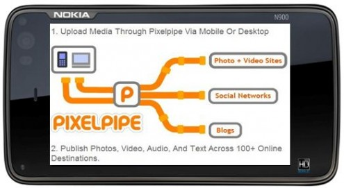 Pixel-pipe-n-900-social-networking