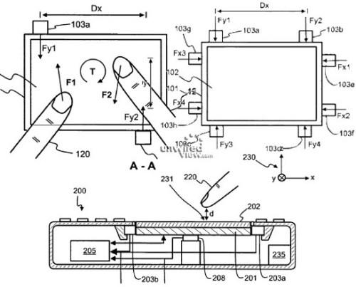 nokia-multi-touch-brevetto