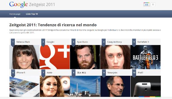 parole popolari e cercate 2011 Google Zeitgeist