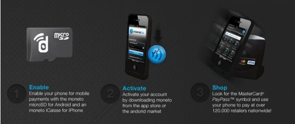 moneto dispositivo NFC microsd