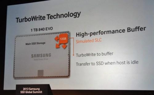samsung-ssd-840-evo-turbowrite