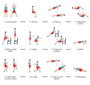 workout scientifico da 7 minuti