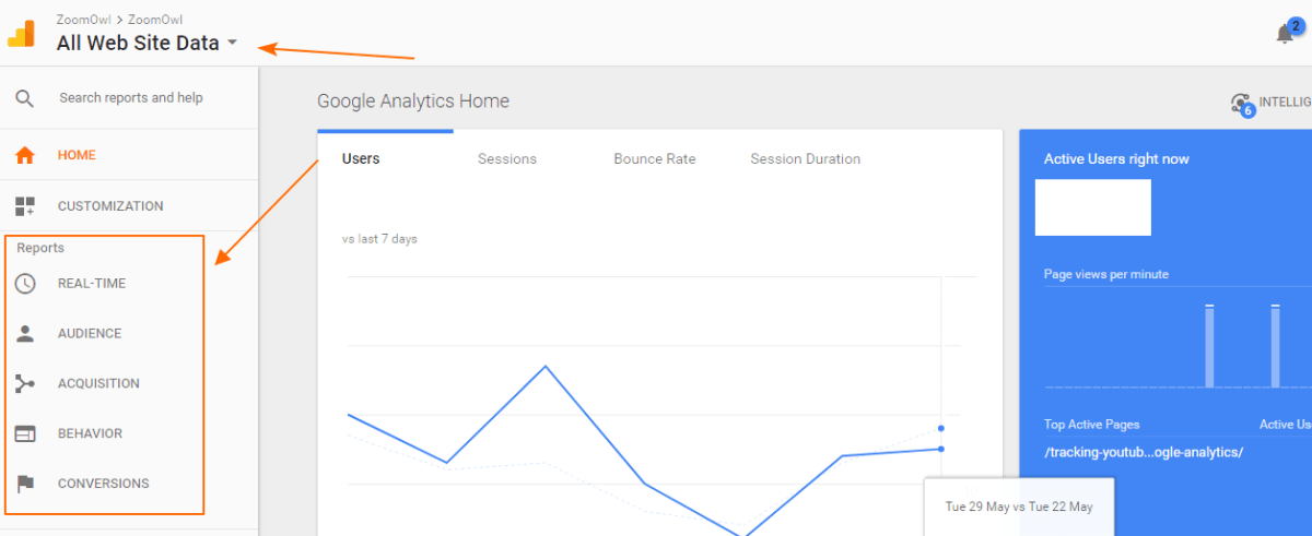 Image 1A.9. Google Analytics Default View